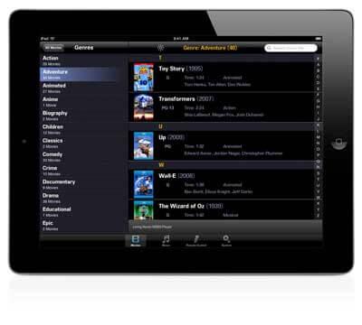 панель управления ipod