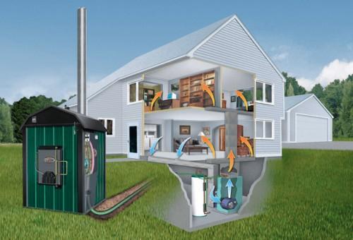 система электропитания умного дома