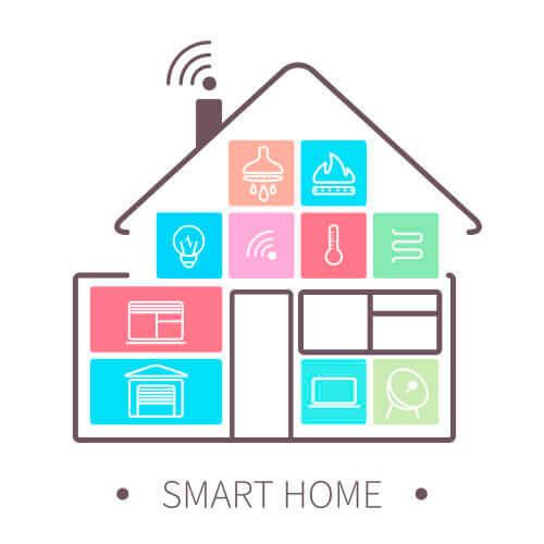 описание системы умный дом